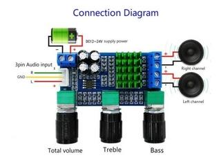 Tablero Amplificador Xh-m577 80w Doble Canal Audio Ghmm