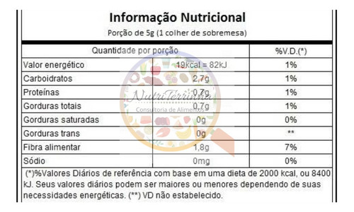 Elaboração De Tabela Nutricional Personalizada