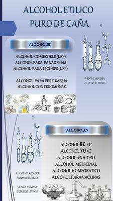 Alcohol Puro De Caña En Gel 500 Gr $ 40.00