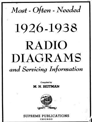 Esquema Eletrico De Rádio Antigo De 1926 A 1966 Vintage