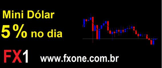 Curso Day Trade - Forex / Mini Índice / Mini Dólar