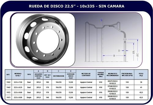 Rueda Disco Centro Desplazado  9,00 X 22,5  10 Ag X 335