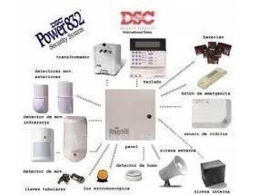 Kit Alarma Dsc Power 1832 Teclado Rfk5501 433mhz +accesorios