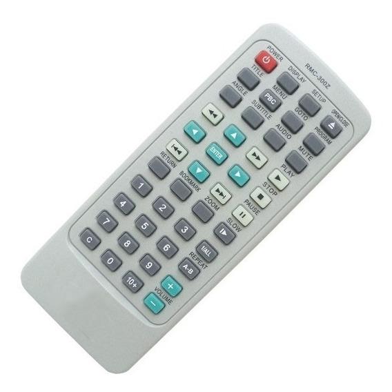 Controle Remoto Dvd Cyberhome Rmc-300z Rmc300z