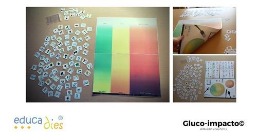 Gluco-impacto © Herramienta Para Educación En Diabetes