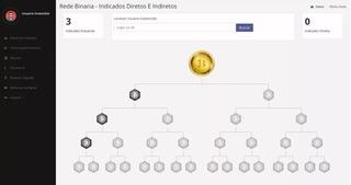 bitcoin affiliate sistema)