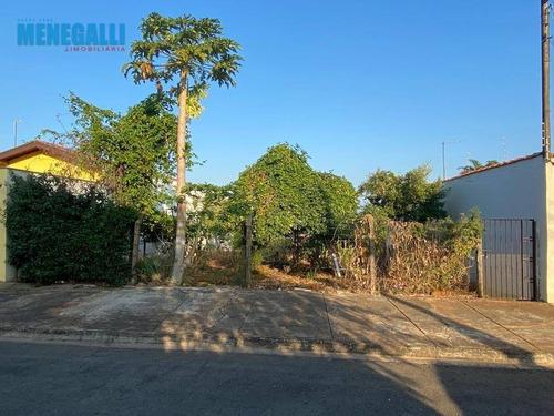 Imagem 1 de 8 de Terreno Parque Chapadão - Te0413