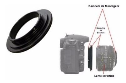 Anel Inversor Nikon 52mm Macrofotografia
