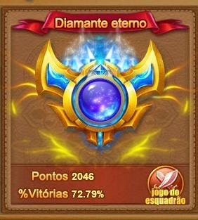 Imagem 1 de 1 de Itens Temporários On-line