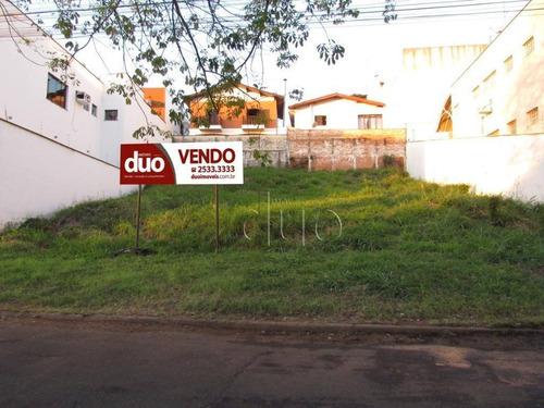 Imagem 1 de 2 de Terreno À Venda, 315 M² Por R$ 450.000,00 - Cidade Jardim - Piracicaba/sp - Te1395