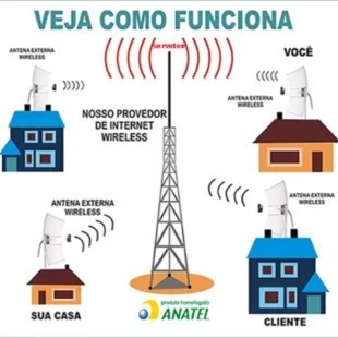 Monte Um Provedor De Internet Via Rádio (atualizado) 2019