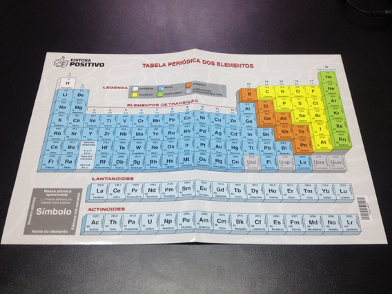 Tabela Periódica Elementos Químicos - 42 Cm X 27 Cm