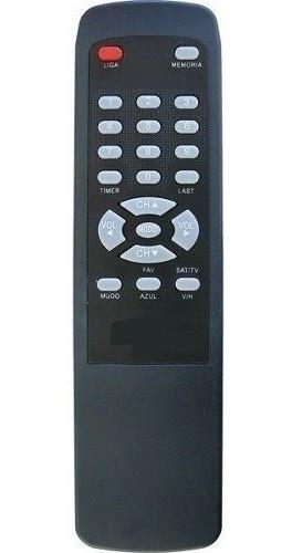 Controle Remoto Receptor Plasmatic Rp-600 / Rp600l Plus