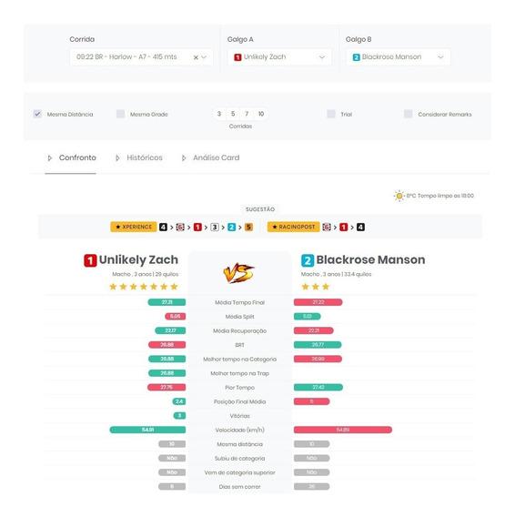 Xperience Galgos - Software Completo Para Corrida De Galgos