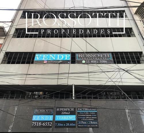 Rivera Indarte Al 100 - Lote En Excelente Ubicación - 1650 M2 Aprox.