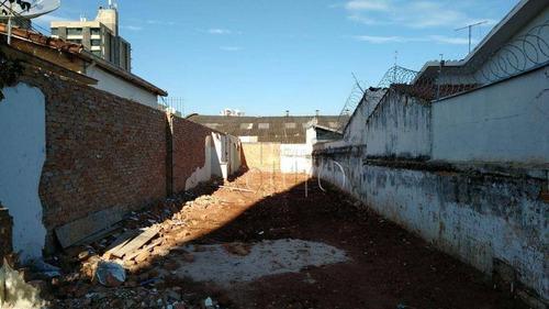 Imagem 1 de 4 de Terreno À Venda, 198 M² Por R$ 300.000,00 - Alto - Piracicaba/sp - Te1786