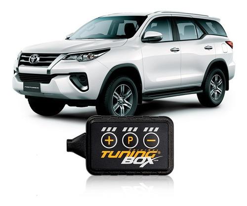 Tune Pedal Chip De Aceleración Toyota Fortuner