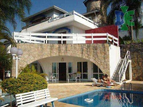 Chácara Com 4 Dormitórios À Venda, 7765 M² Por R$ 2.500.000,00 - Chácaras Condomínio Recanto Pássaros Ii - Jacareí/sp - Ch0044