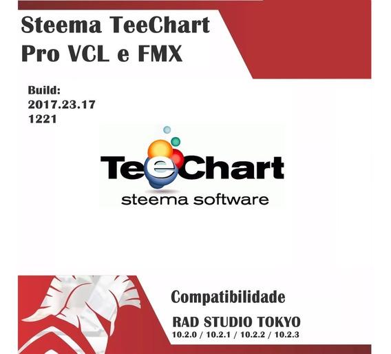 Steema Teechart Pro Vcl Fmx 2017.20 Fonte Para D10.2 Tokyo