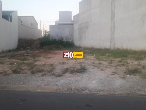 Imagem 1 de 3 de Jardim Dos Colibris-indaiatuba-sp/ At. 185 M².excelente Localização, Terreno  Plano, Próximo A Toyota, Jhon Deer, Gm. Z10 Negocios Imobiliarios. - Te06242 - 69271610