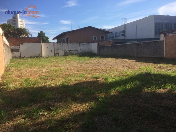 Terreno Para Alugar, 450 M² Por R$ 6.000/mês - Jardim Esplanada - São José Dos Campos/sp - Te0450