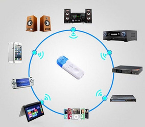 Receptor De Audio Usb Bluetooth ==hacemos Envio Al Interior