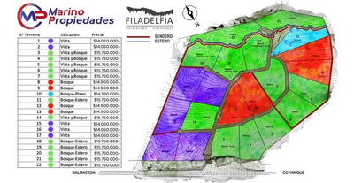 Parcelas De 5.000 M2 En Balmaceda, Coyha