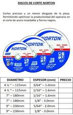 Disc0s De Corte Norton 4.1/2 X 1.0mm S/.2.90 25un. S/.72