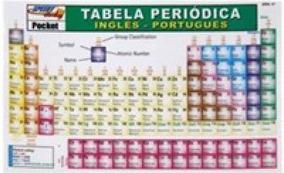 Tabela Periódica - Inglês/português - Arte Academica