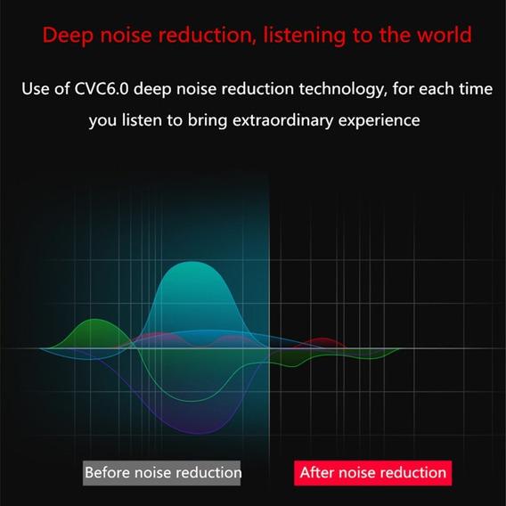 Controle De Toque Headsets Fone De Ouvido 4.1 Earbud Esporte