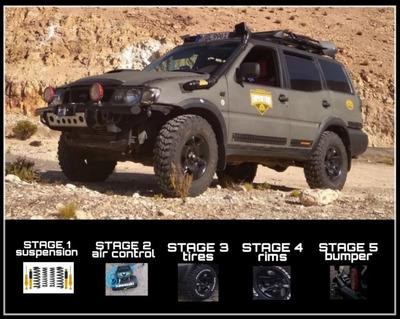 Nissan Expedition Edition-upgrade Unica En Sudamerica