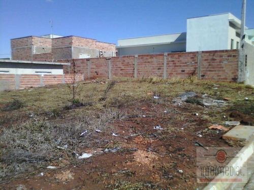 Imagem 1 de 2 de Terreno À Venda, 255 M² Por R$ 165.000,00 - Residencial Vitória - Boituva/sp - Te0269