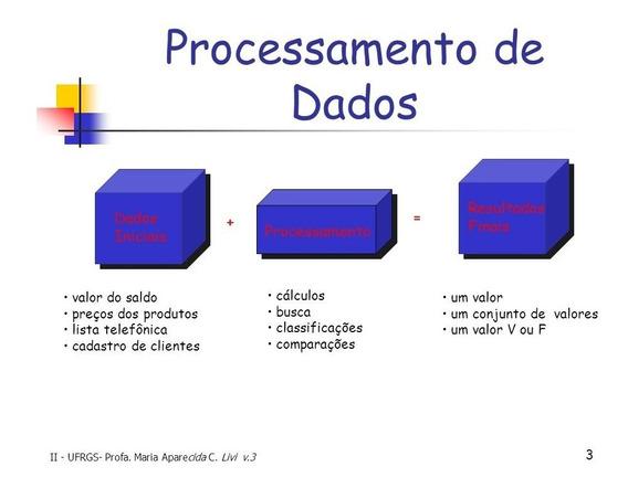 Manutec Processamento De Dados