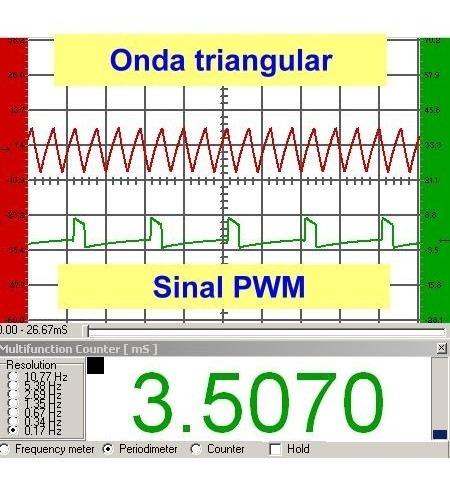 Laboratorio Som Frequencimetro Registro Energia Frete Grátis