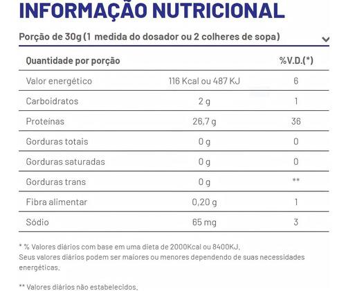 Iso Pro Definition Premium Isolate Protein 907g - Profit | Mercado Livre