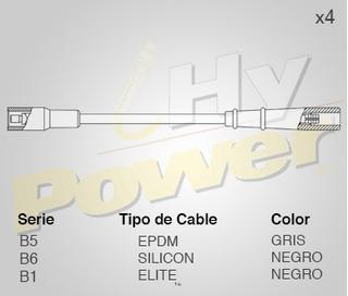 Jgo Cables Bujia Silicon Faw Gf900 1.0l 4cil 2011