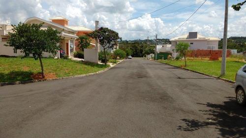 Imagem 1 de 8 de Terreno À Venda, Jardim Garret - Araçoiaba Da Serra/sp - 4437