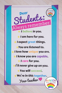 Posters Aula Prof De Ingles