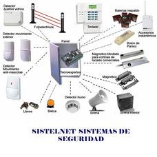 Instalación Y Mantenimiento De Alarmas De Seguridad