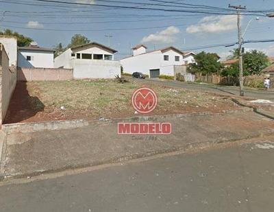Terreno Para Alugar, 500 M² Por R$ 700/mês - Nossa Senhora De Fátima - Piracicaba/sp - Te0756