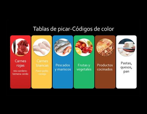 Tabla Para Picar - Tabla De Corte 35x50 Color Varios X 1u   Mercado Libre