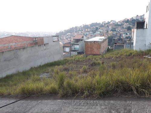 Terreno À Venda, 80 M² Por R$ 106.000,00 - Jardim Do Mirante - Santo André/sp - Te1018