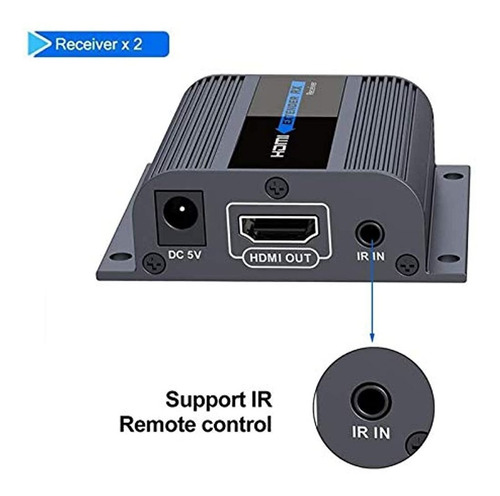 Agptek Hdmi Extender 1080p @ 60hz 1x2 Dispositivo Divisor So