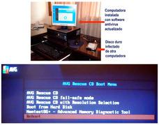 Detección Y Eliminación De Virus Informáticos