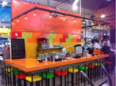 Se Traspasa Concesión De 2 Locales En El Mercado Medellín
