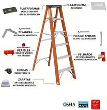Escalera De Tijeras En Fibra De Vidrio Industrial