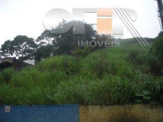 Terreno À Venda, 3600 M² Por R$ 1.800.000 - Jurujuba - Niterói/rj - Te0068