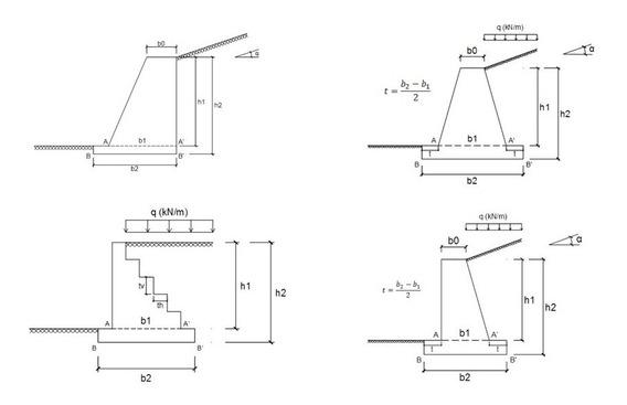 Pacote De Planilhas Para Cálculo De Muros De Arrimo