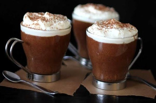 Receita De Café Aerado