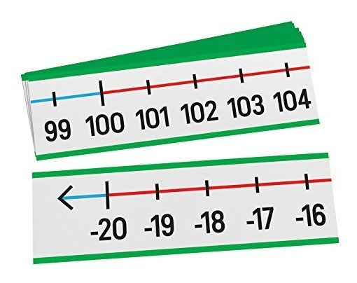 Didax Educational Resources 20 To 120 Wall Number Line, Set